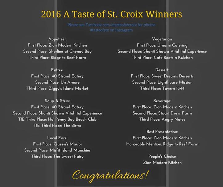 tasteofstx_2016winners